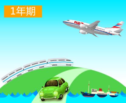锦泰保险-非车险-公共交通意外保障(一年期)-